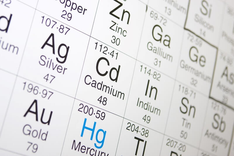 Heavy Metals in Foods AGQ Labs